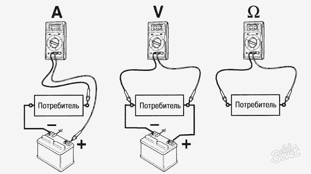 Zakačite mjerač voltmetra